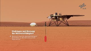 Animation: InSight - Erkundung des Mars-Inneren (Instrument HP3 )