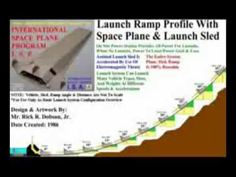international-space-plane-program---international-space-agency