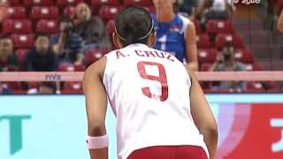 WOQT 2008 Women's volleyball Serbia - Puerto Rico