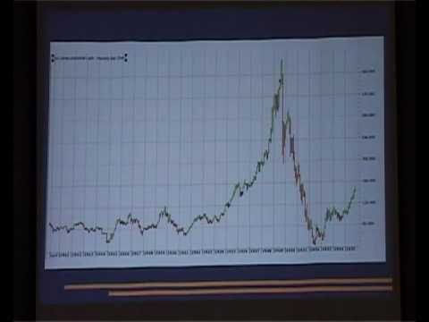 WD Gann & Business Cycles -  Phil Anderson (Pt 2)