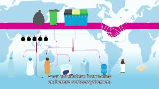 Nourishing a better planet - Betere verpakkingen