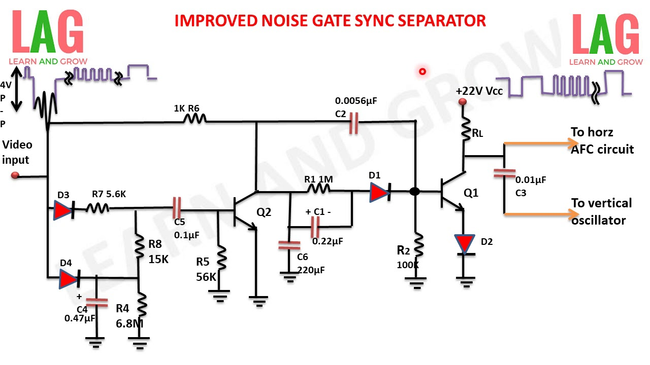 Improved Noise Gate Sync Separator ह न द Learn And Grow