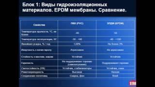 № 3  Обзор ЕПДМ мембраны -  основа каучук(резина)