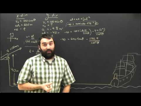Projectile Motion Tricky Calculate the Angle Problem