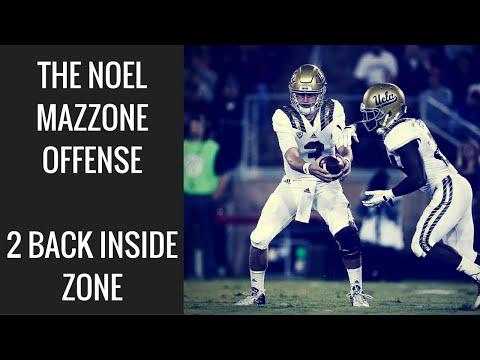 The Noel Mazzone Offense 2 Back Inside Zone