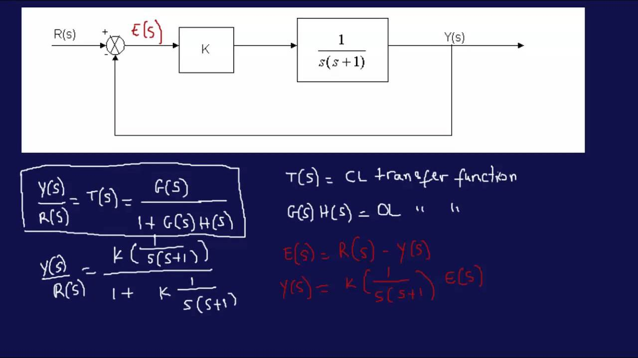 deriving transfer function from block diagram 1 fe eit exam review youtube [ 1280 x 720 Pixel ]