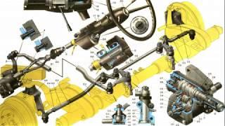 Рулевая рейка на ЛуАЗ: Иж+Москвич+VW+Toyota+Mazda