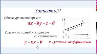Урок 3. Уравнение прямой. Декартовы координаты. Геометрия 9 класс.