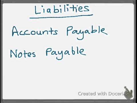 Assets, Liabilities and Equity