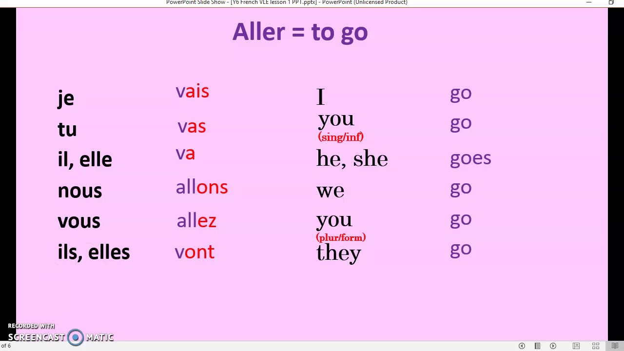 Y6 French Vle Lesson 1 Le Verbe Aller Youtube