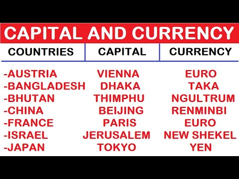 Country with their Capital and Currency|Important Country with their Capitals|Static Gk|Hvs Studies|
