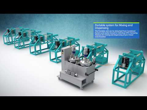 Innovative Systems for APG Processes