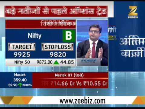 Buy ICICI Bank, Dr Reddy's and Voltas to gain