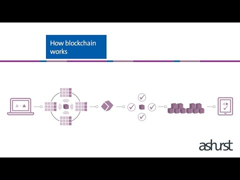 Blockchain: How it works