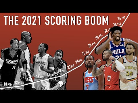 The NBA Scoring Boom- Why Players Are Scoring More Points Than Ever (Jxmyhighroller)