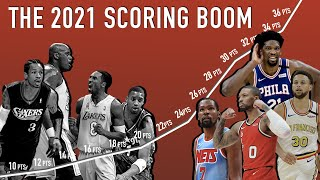 NBA Players Are Scoring More Points Than Ever and The Reason Why is Right in Front of Our Eyes