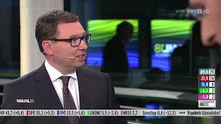 Motive zur Landtagswahl 2018 NÖ | ORF2