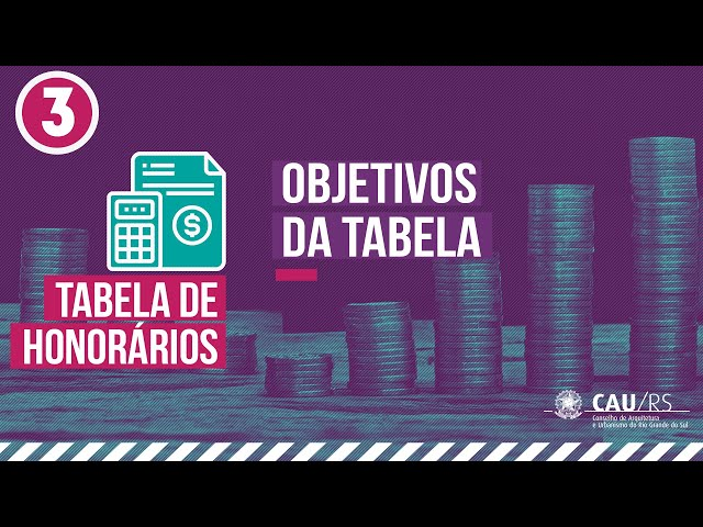 3  Censo 2012   Objetivos Tabela