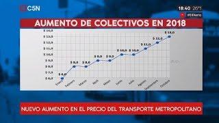 Nuevo aumento en el precio del transporte metropolitano