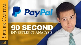 PayPal (PYPL) Stock: 90-second ⏲️ Investment Analysis