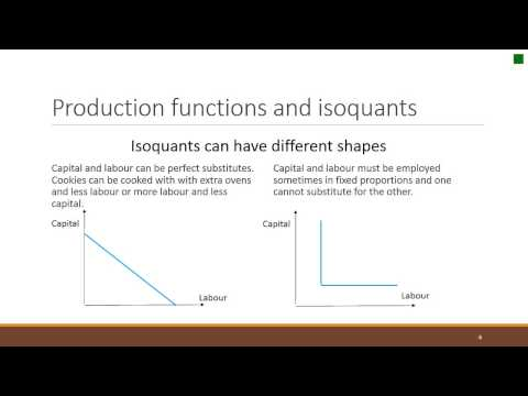 Long run Production functions