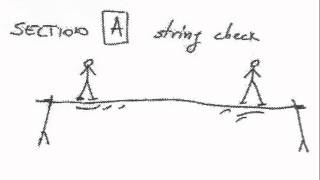 Massimo Botter: Two Acrobats on the String (Stump-Linshalm)
