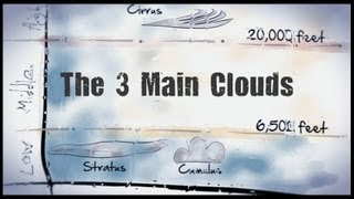 The Three Main Clouds - Cirrus, Stratus, Cumulus