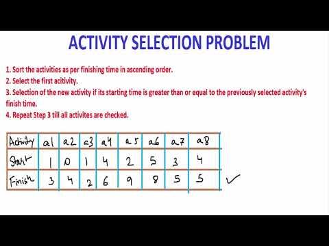 Activity Selection Problem | Greedy Algorithm | Algorithm Design & Analysis