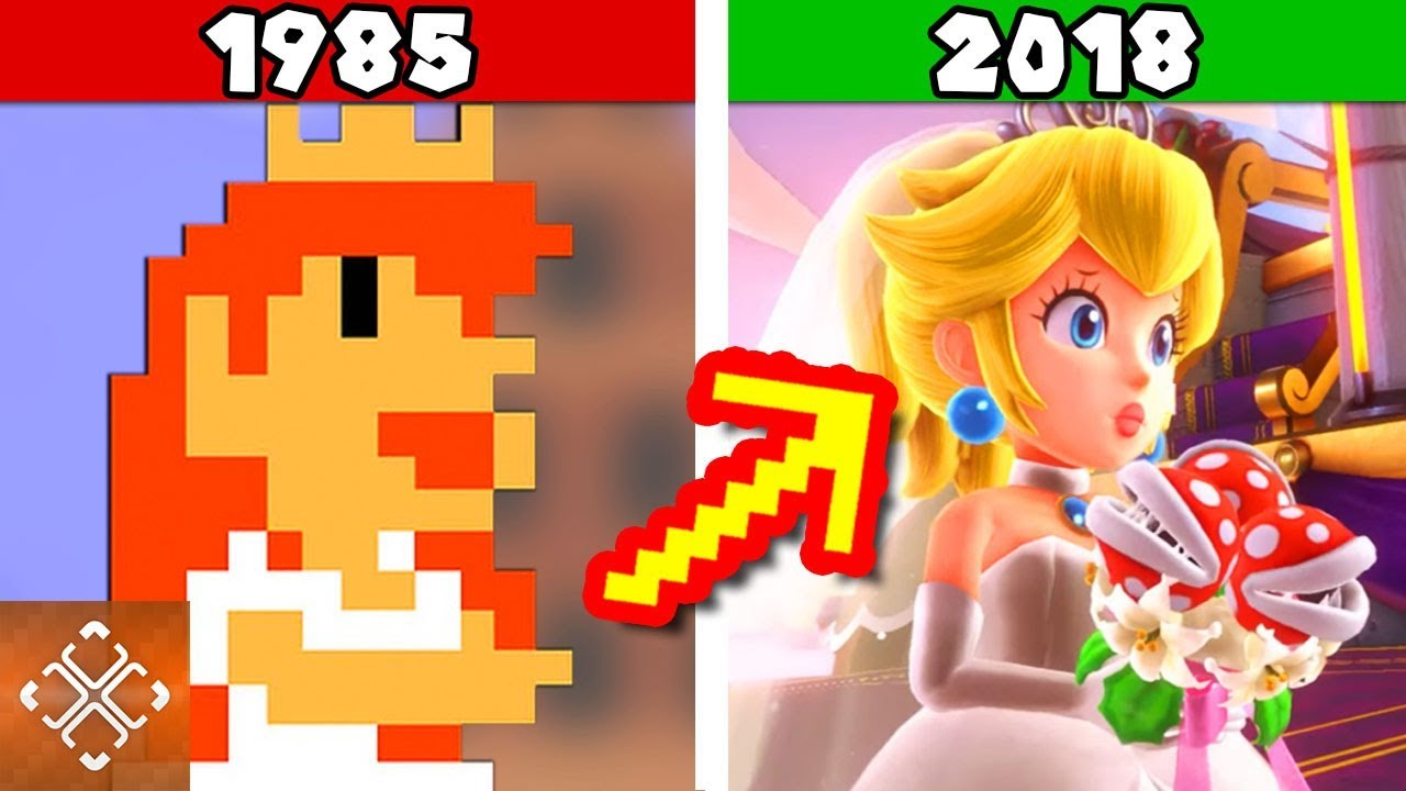Evolution Of Video Games In 3 Minutes Or Less 1940 2018