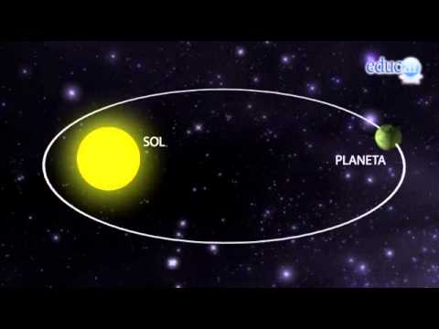 Encuentro 4 video 15 movimiento de los planetas youtube for Cual es el gimnasio mas cercano