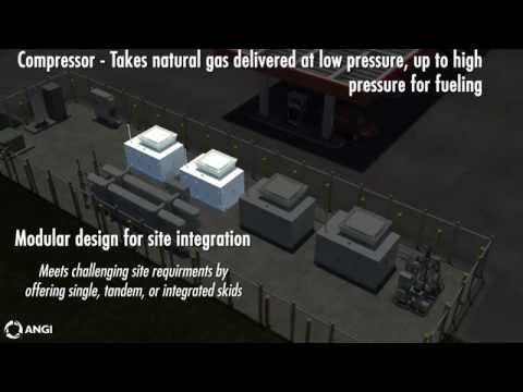 Compressed Natural Gas (CNG) Station Components | Gilbarco Veeder-Root  | ANGI
