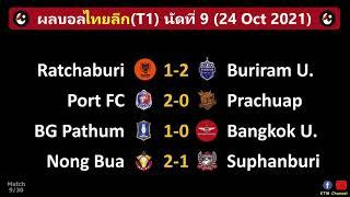 ผลบอลไทยลีก นัด9 : บุรีรัมย์บุกชนะราชบุรี บีจีเฉือนบียู ท่าเรืออัดประจวบ หนองบัวสอยสุพรรณ(24/10/21)