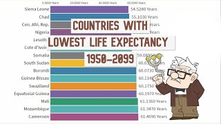 "The term ""life expectancy"" refers to number of years a person can expect live. by definition, life expectancy is based on an estimate average a..."