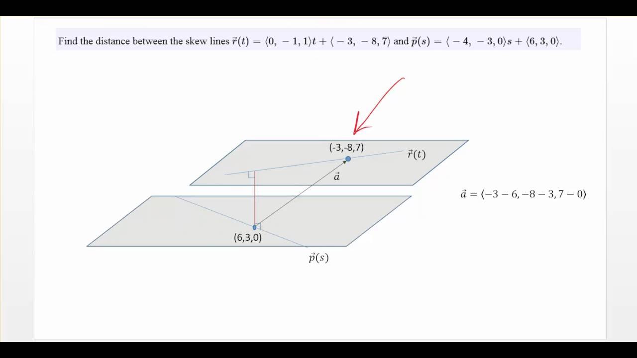 Find The Distance Between Skew Lines Youtube