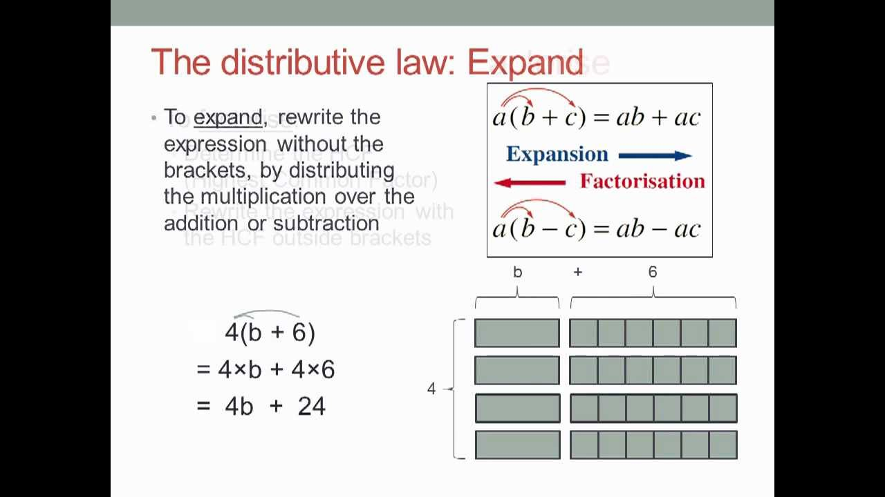 Factorising Using The Distributive Law