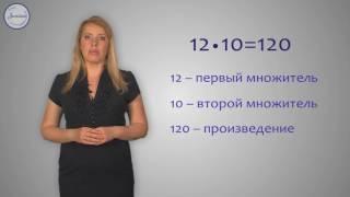 Математика 5 класс. Умножение натуральных чисел и его свойства