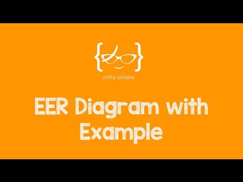 Mean Stack Development Eer Diagram Example Solution Youtube