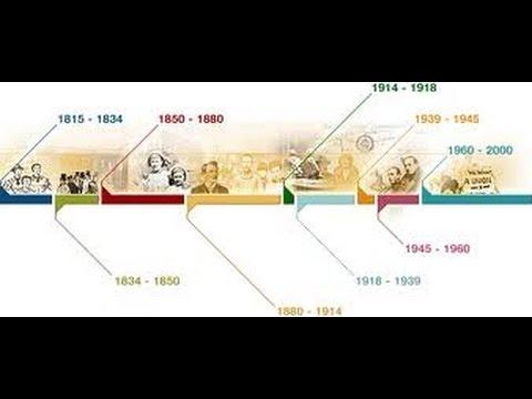timeline or time line