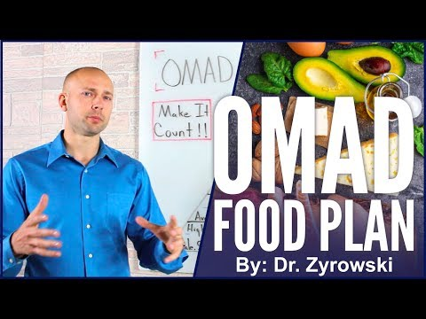 One Meal A Day Food Plan   Must See!