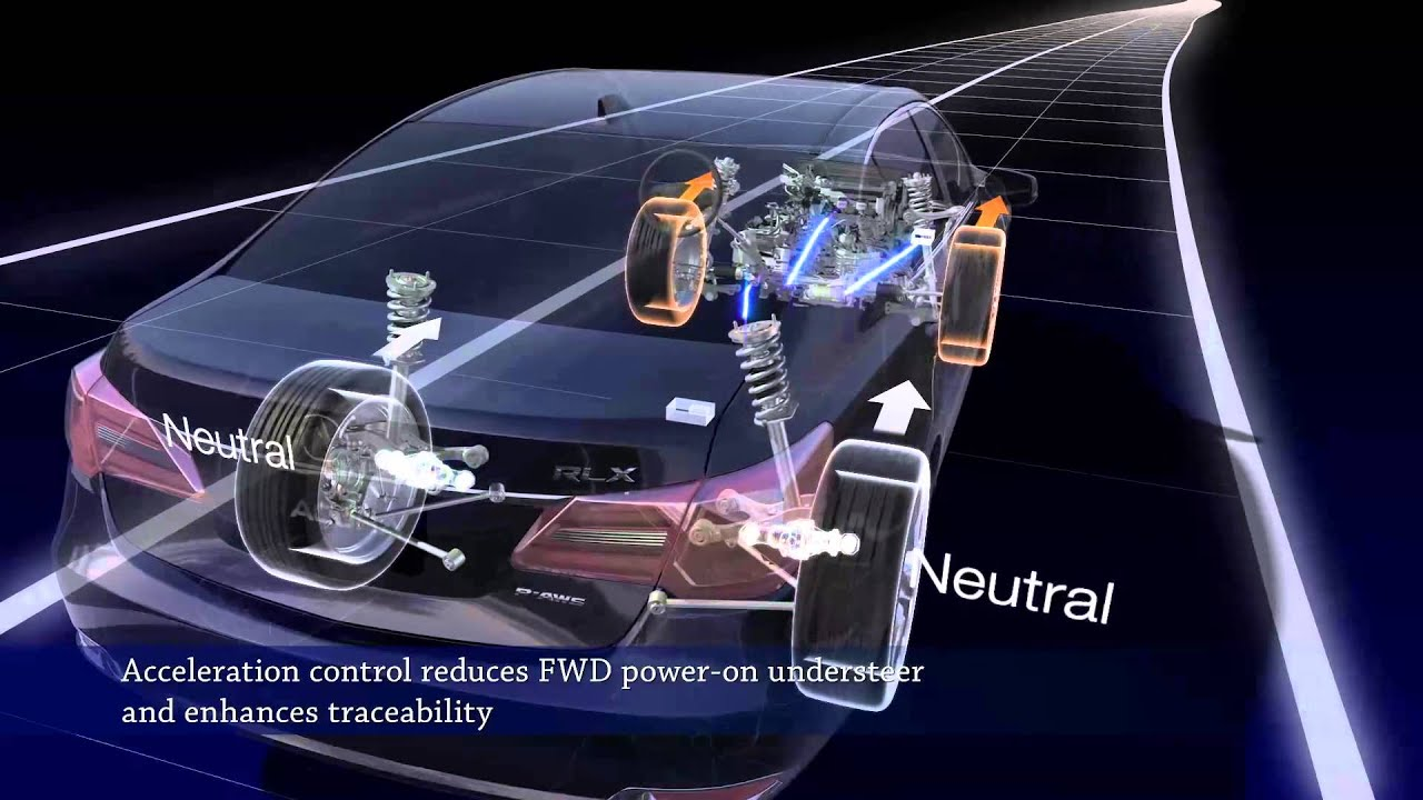 2017 Acura Rlx Precision All Wheel Steer Demonstration
