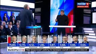"""Жириновский про """"Порно звезду"""" Собчак и Секс меньшинства."""