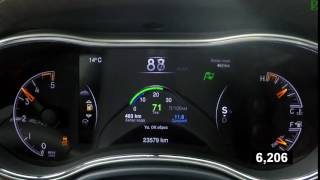Jeep Grand Cherokee - Acceleration 0 - 100 (Racelogic)
