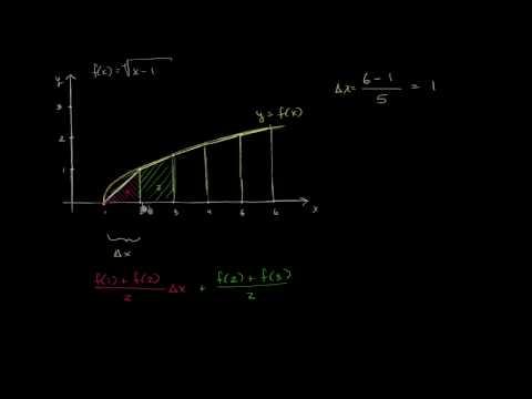 Как вычислить объем тела вращения с помощью определенного