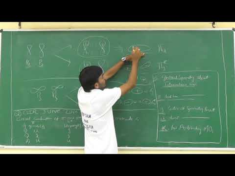 Molecular Orbital Theory to LMCT and MLCT transitions for CSIR NET/GATE in HINDI