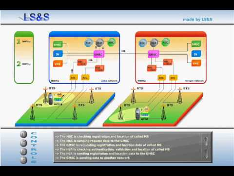 GSM simulacion