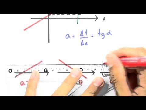 Me Salva! GA13 - Revisão de retas para Geometria Analítica