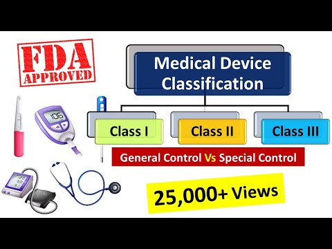 Medical Devices Classification As Per FDA   Medical Device Regulations   #MedicalDevices #FDA