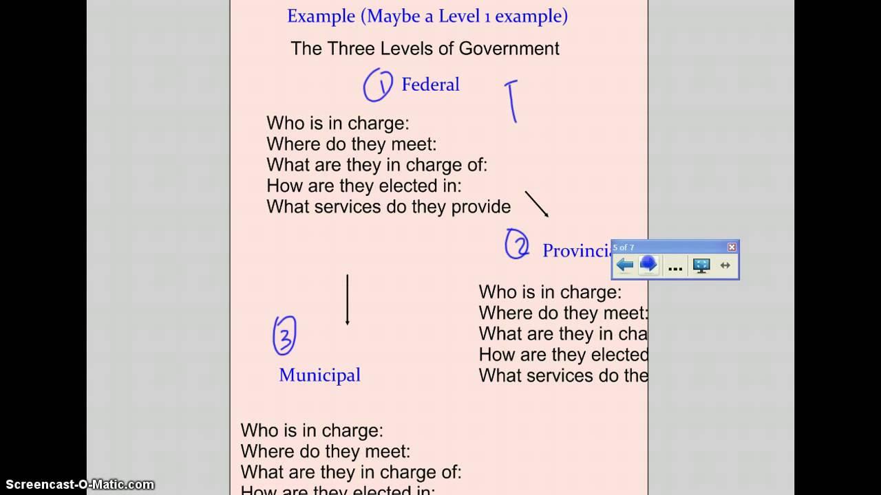 Grade 5 Three Levels Of Government