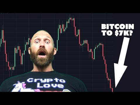 How Low Will Bitcoin & Altcoins Go?? 😢 (w/ Technical Analysis)