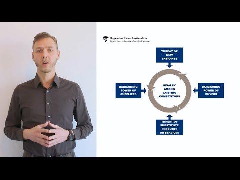 Michael Porter's 5 Forces model explained